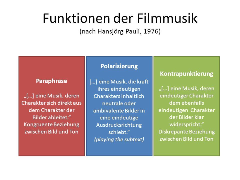 Funktionen der Filmmusik (nach Hansjörg Pauli, 1976)