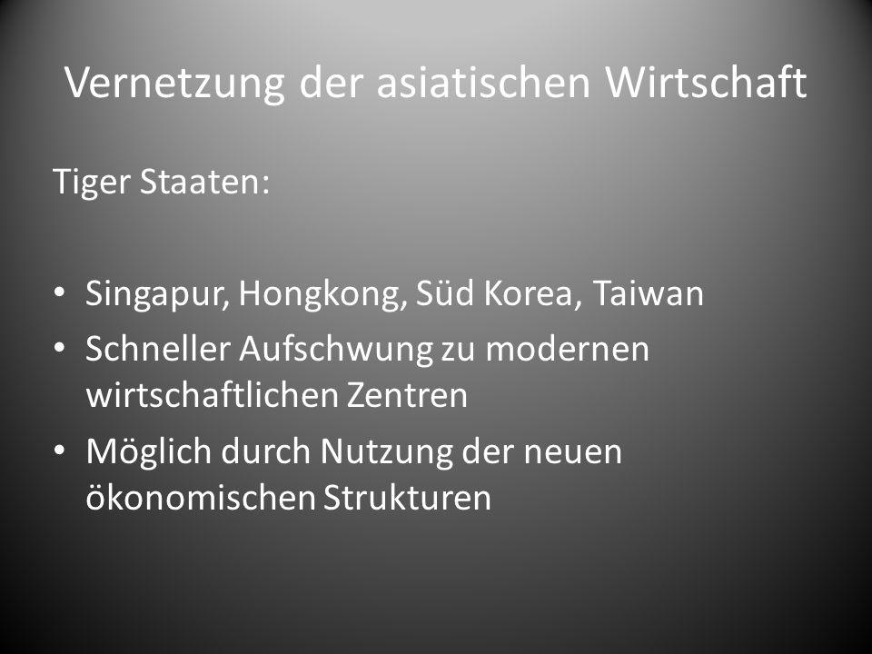 Vernetzung der asiatischen Wirtschaft