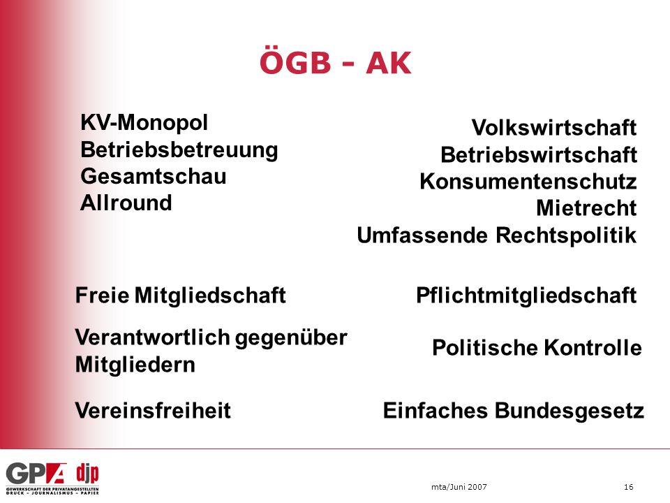 ÖGB - AK KV-Monopol Betriebsbetreuung Gesamtschau Allround
