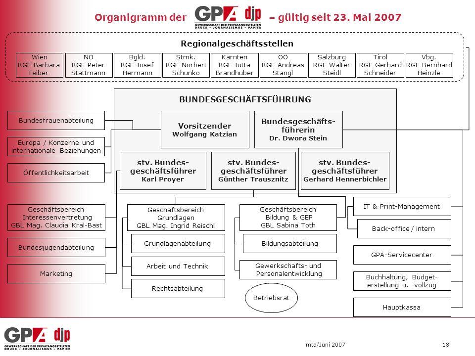 Organigramm der – gültig seit 23. Mai 2007