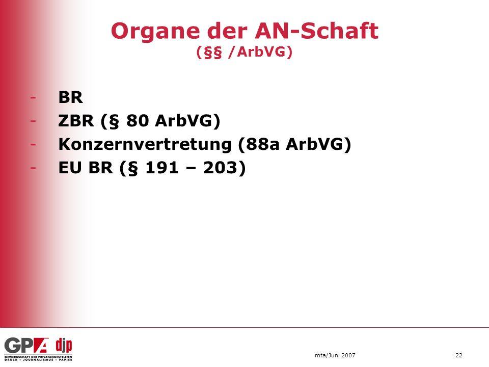 Organe der AN-Schaft (§§ /ArbVG)