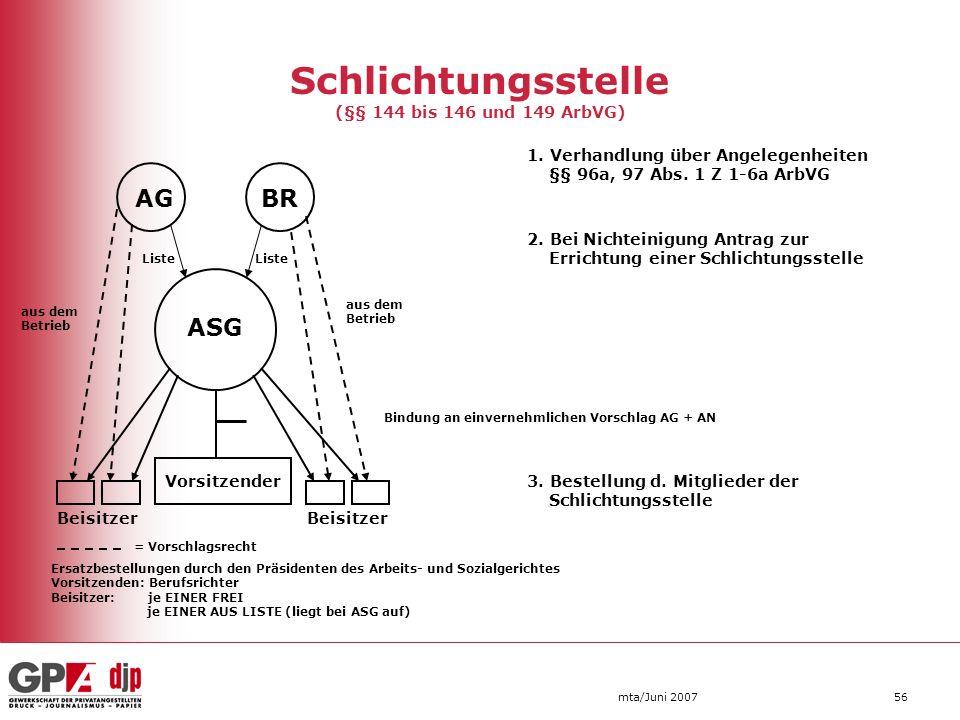 Schlichtungsstelle (§§ 144 bis 146 und 149 ArbVG)