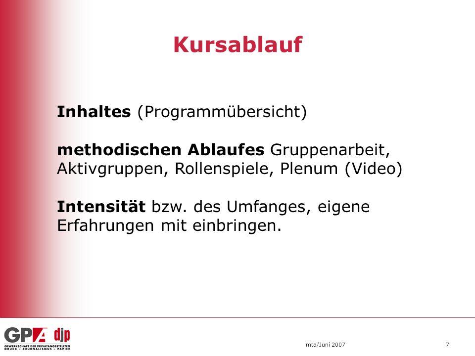 Kursablauf Inhaltes (Programmübersicht)