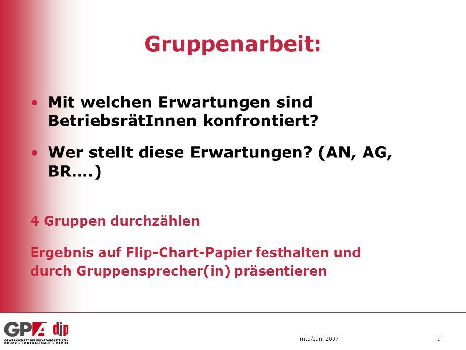 Gruppenarbeit: Mit welchen Erwartungen sind BetriebsrätInnen konfrontiert Wer stellt diese Erwartungen (AN, AG, BR….)