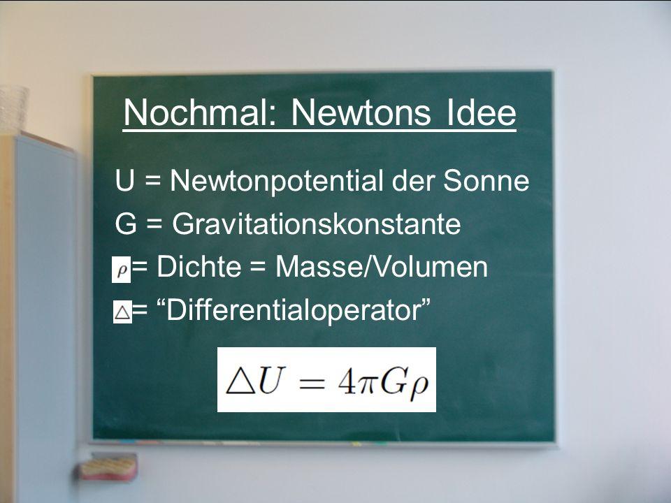 Nochmal: Newtons IdeeU = Newtonpotential der Sonne G = Gravitationskonstante = Dichte = Masse/Volumen = Differentialoperator