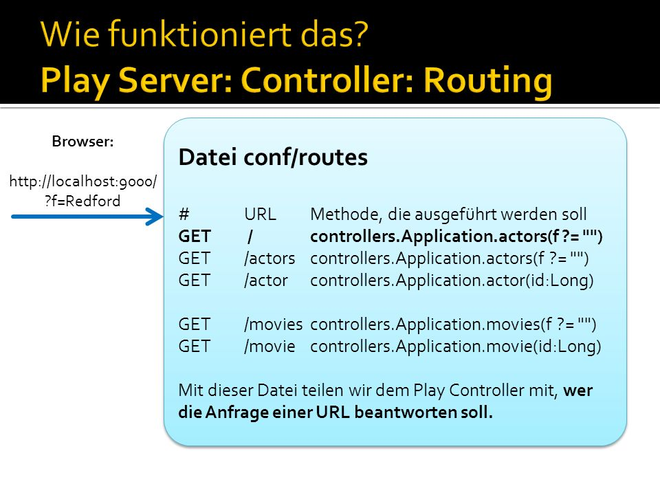 Wie funktioniert das Play Server: Controller: Routing