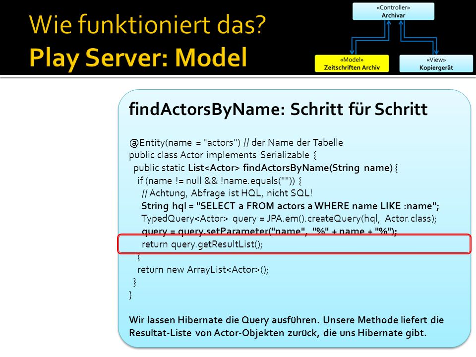 Wie funktioniert das Play Server: Model