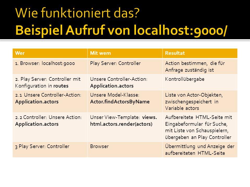 Wie funktioniert das Beispiel Aufruf von localhost:9000/