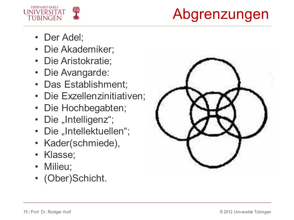 Abgrenzungen Der Adel; Die Akademiker; Die Aristokratie;