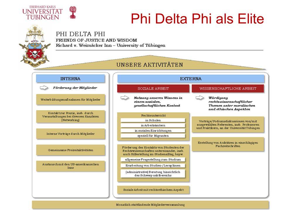 Phi Delta Phi als Elite