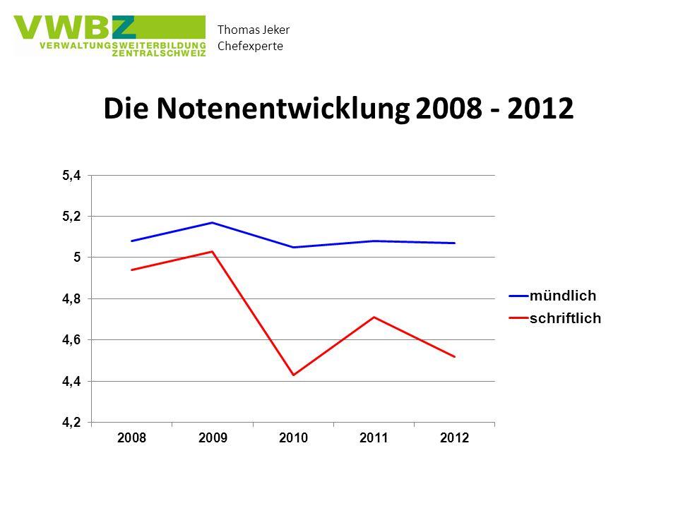 Die Notenentwicklung 2008 - 2012