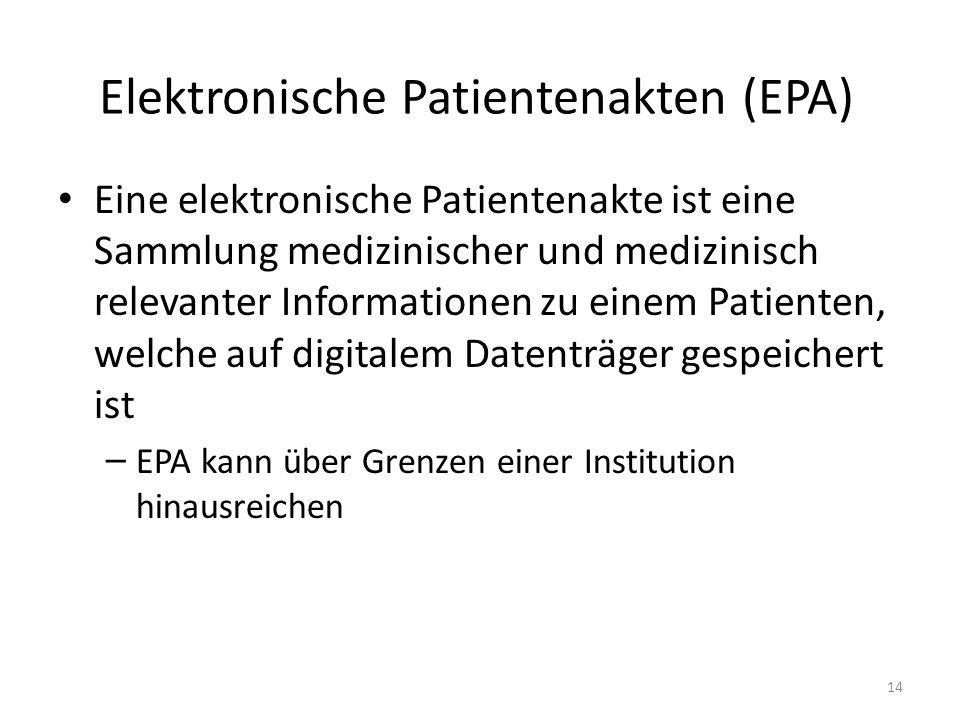 Elektronische Patientenakten (EPA)