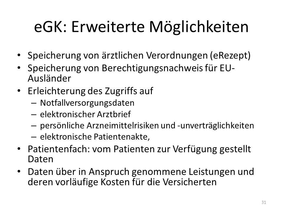 eGK: Erweiterte Möglichkeiten