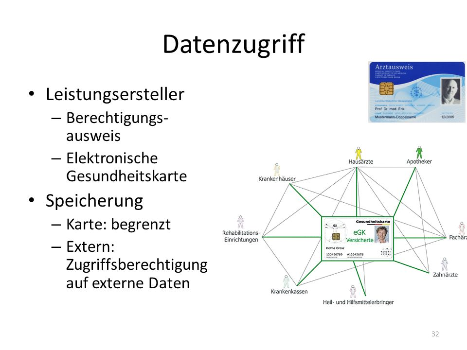 Datenzugriff Leistungsersteller Speicherung Berechtigungs-ausweis