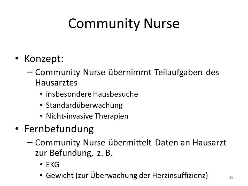 Community Nurse Konzept: Fernbefundung
