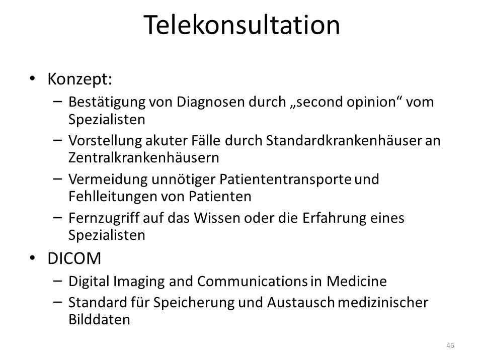 Telekonsultation Konzept: DICOM