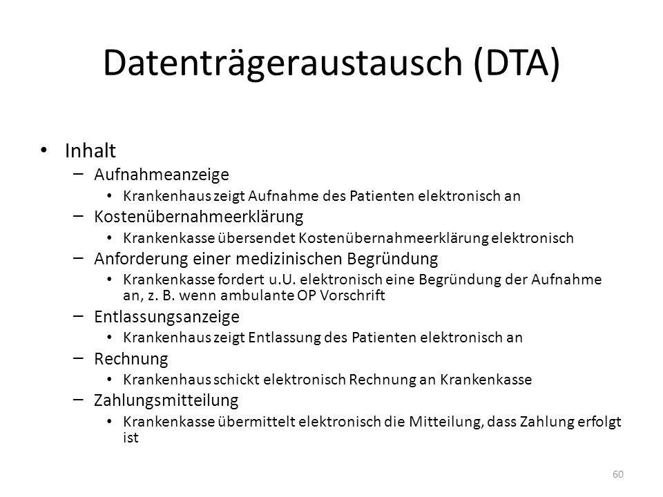 Datenträgeraustausch (DTA)