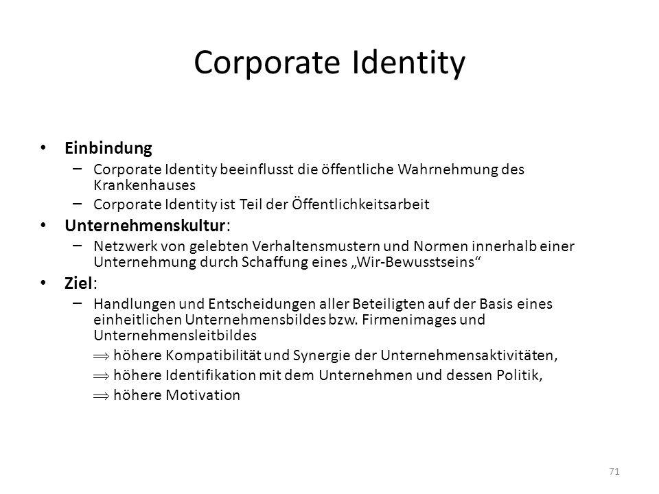 Corporate Identity Einbindung Unternehmenskultur: Ziel: