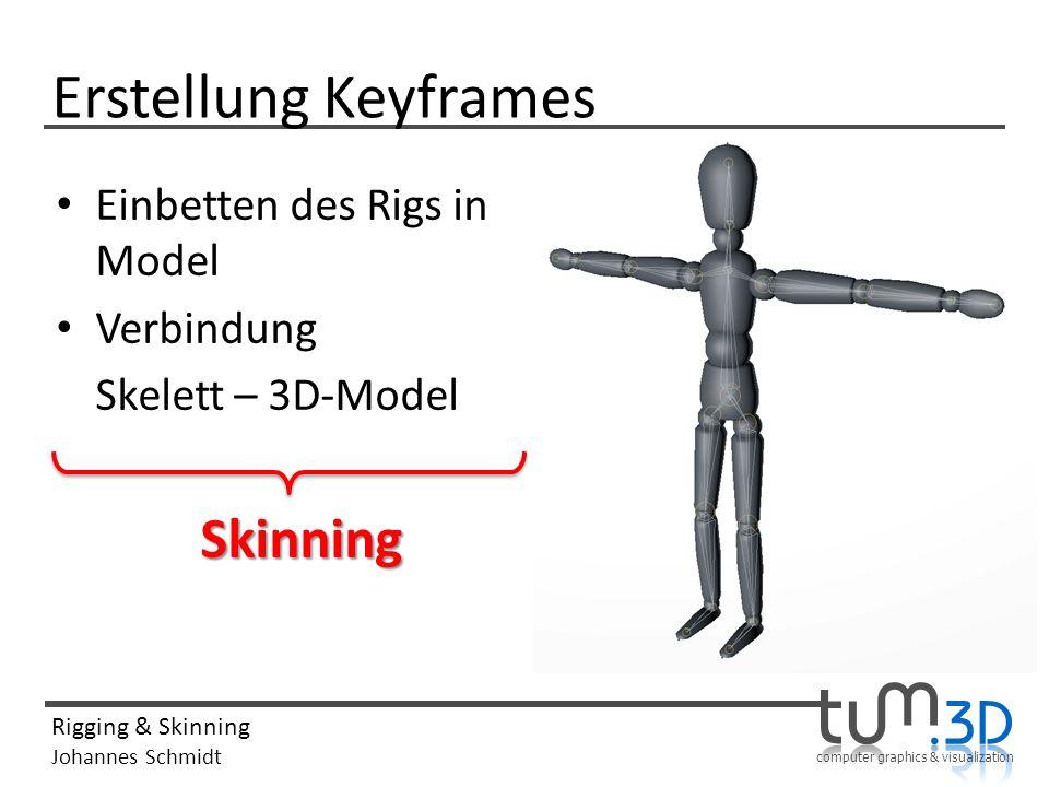 Erstellung Keyframes Einbetten des Rigs in Model Verbindung