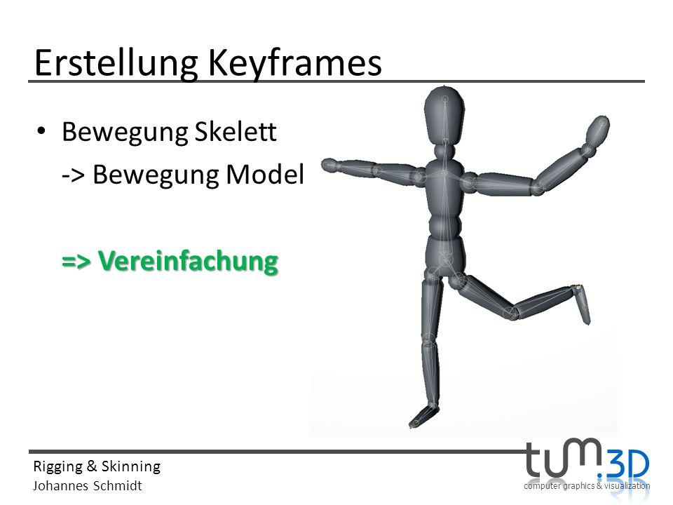 Erstellung Keyframes Bewegung Skelett -> Bewegung Model