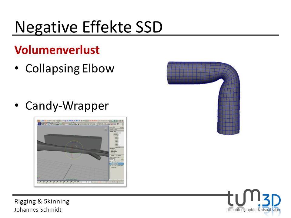 Negative Effekte SSD Volumenverlust Collapsing Elbow Candy-Wrapper