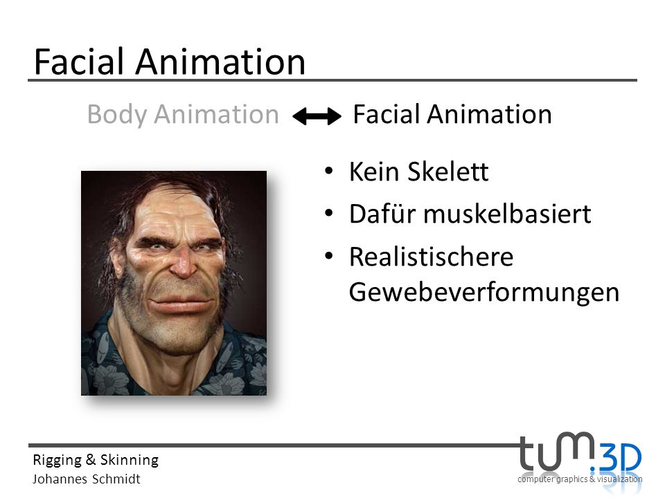 Body Animation Facial Animation