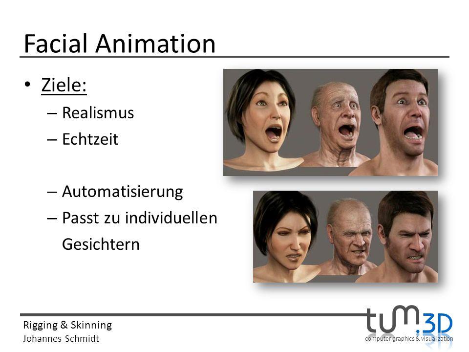 Facial Animation Ziele: Realismus Echtzeit Automatisierung