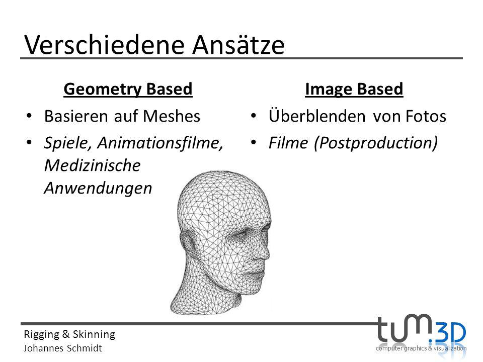 Verschiedene Ansätze Geometry Based Basieren auf Meshes