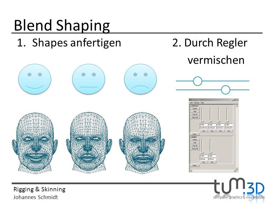Blend Shaping Shapes anfertigen 2. Durch Regler vermischen