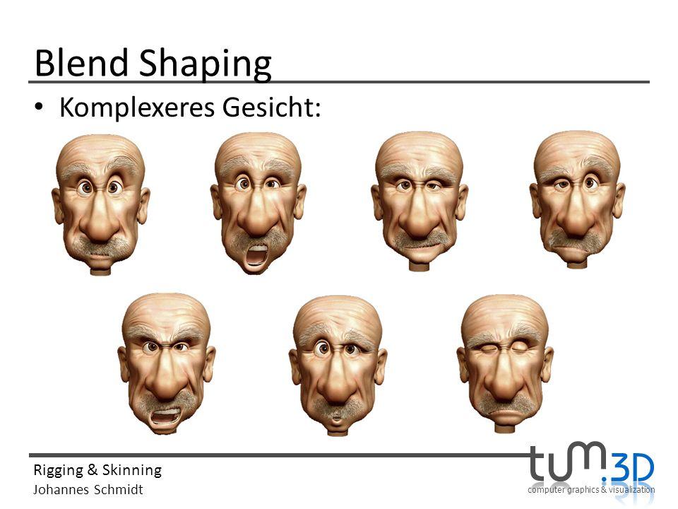 Blend Shaping Komplexeres Gesicht: