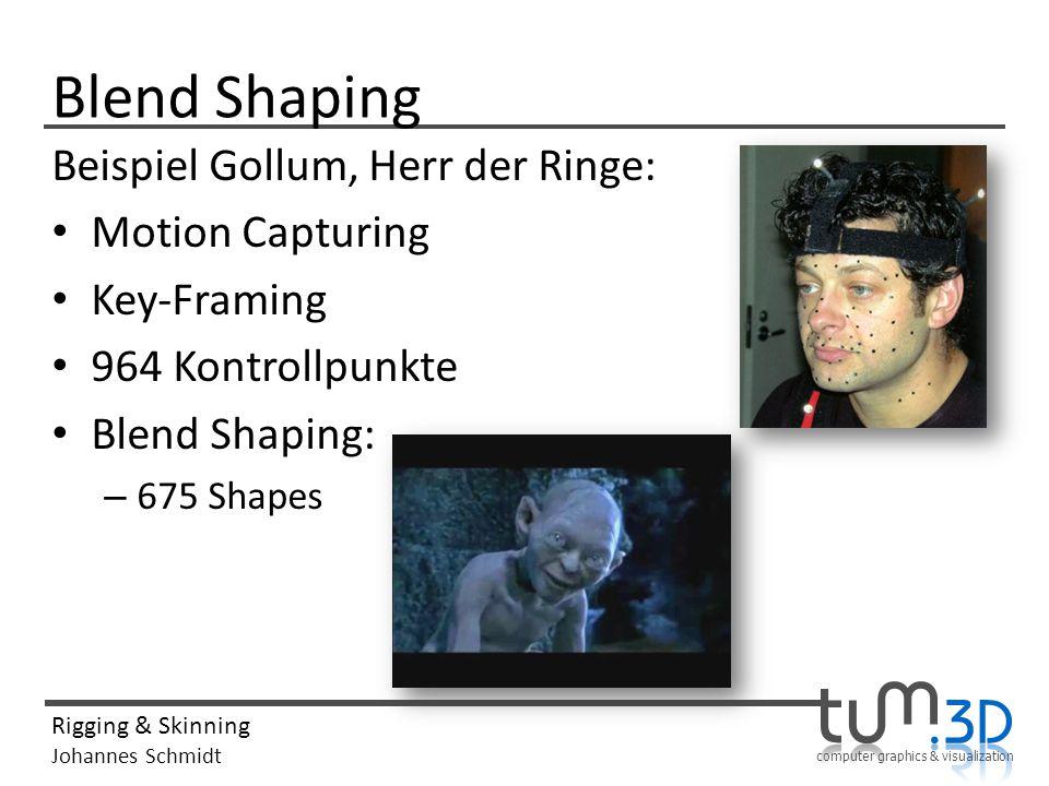 Blend Shaping Beispiel Gollum, Herr der Ringe: Motion Capturing