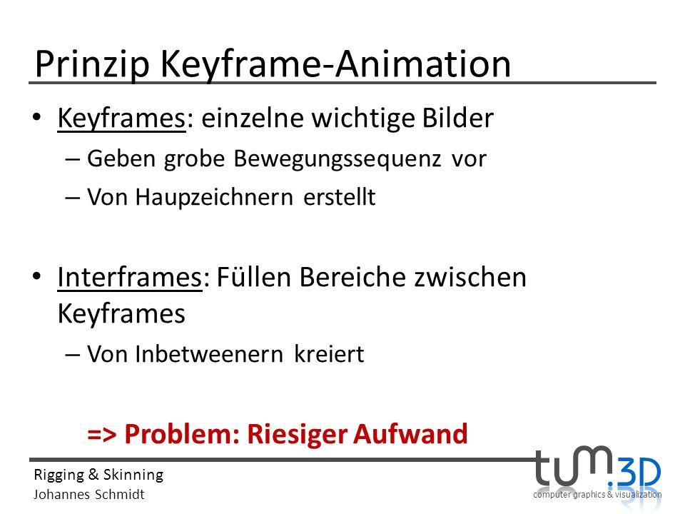 Prinzip Keyframe-Animation