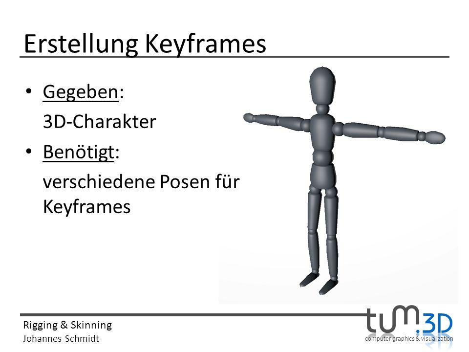 Erstellung Keyframes Gegeben: 3D-Charakter Benötigt: