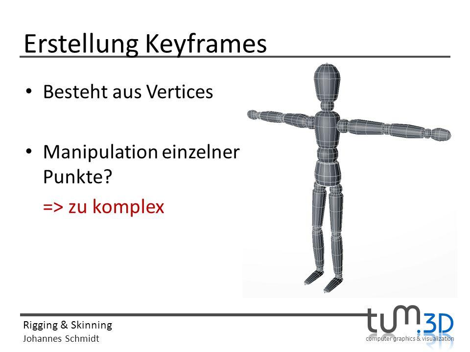 Erstellung Keyframes Besteht aus Vertices
