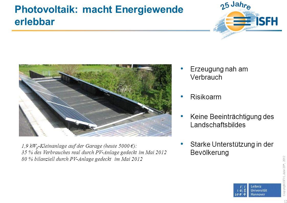 Photovoltaik: macht Energiewende erlebbar