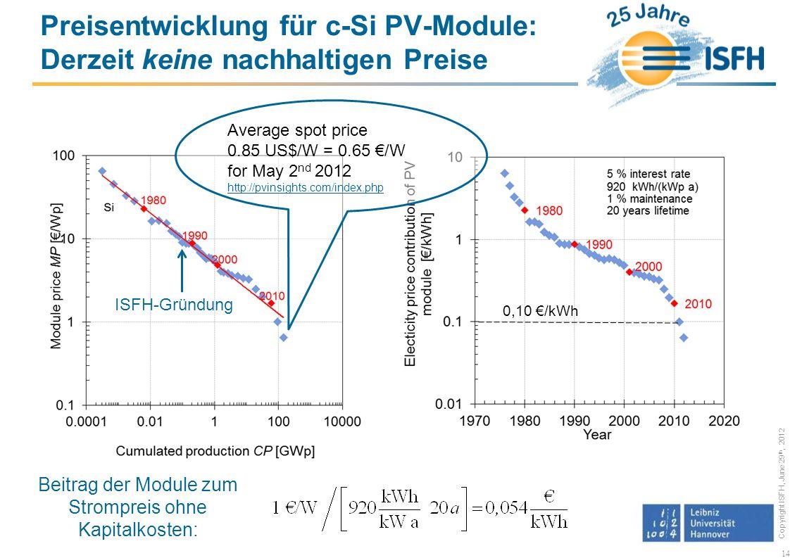 Preisentwicklung für c-Si PV-Module: Derzeit keine nachhaltigen Preise