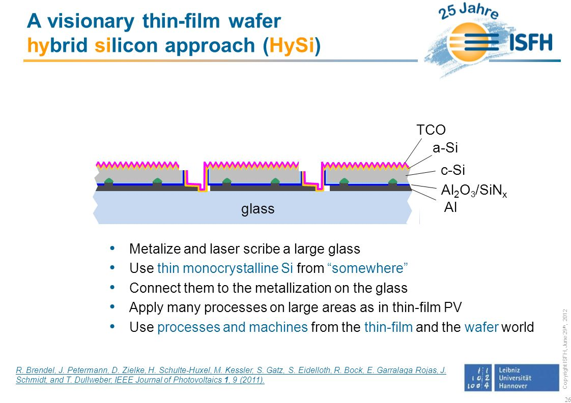 A visionary thin-film wafer hybrid silicon approach (HySi)