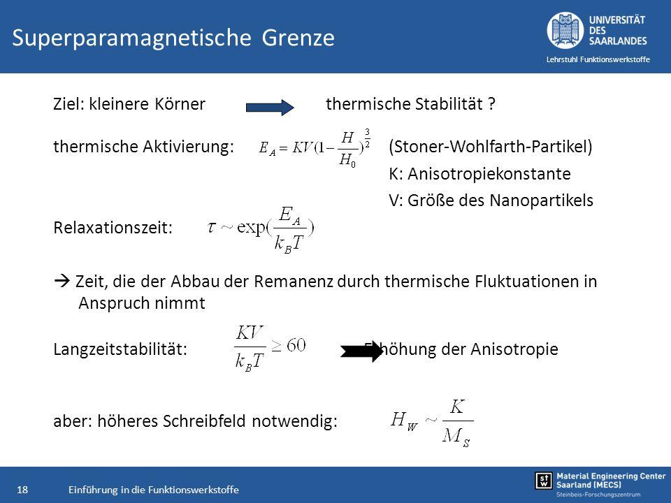 Superparamagnetische Grenze