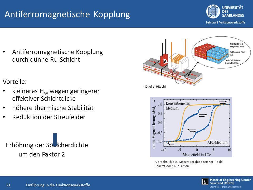 Antiferromagnetische Kopplung
