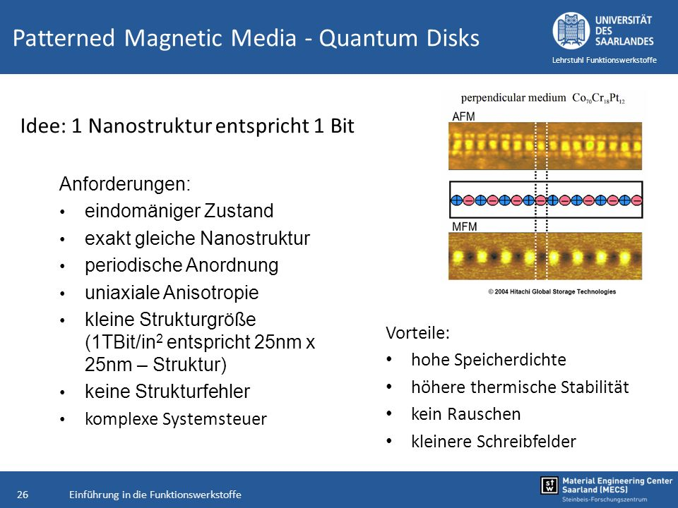 Patterned Magnetic Media - Quantum Disks