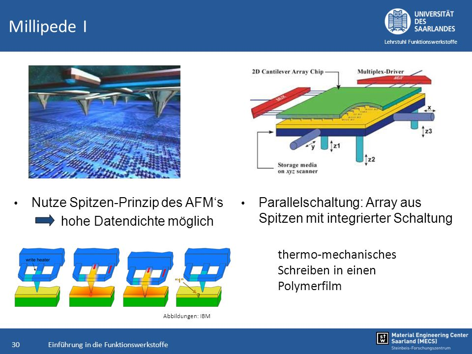 Millipede I Nutze Spitzen-Prinzip des AFM's hohe Datendichte möglich