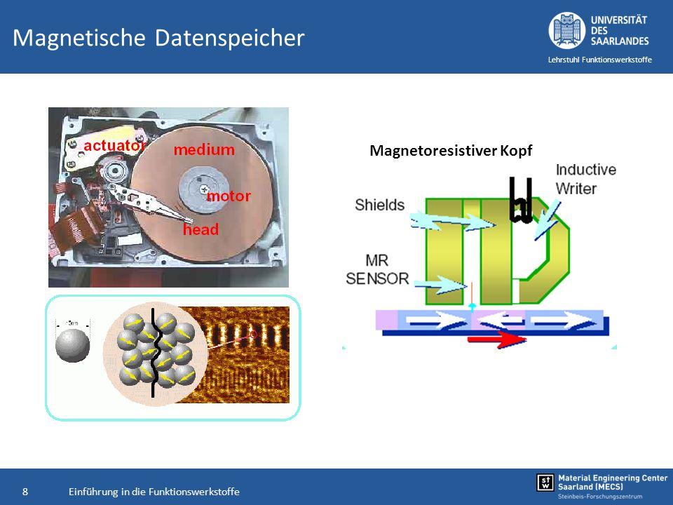 Magnetische Datenspeicher