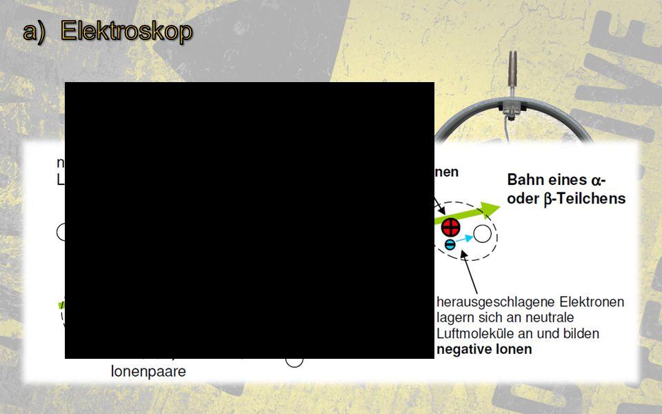 Elektroskop entlädt sich bei Kontakt mit radioaktiver Strahlung