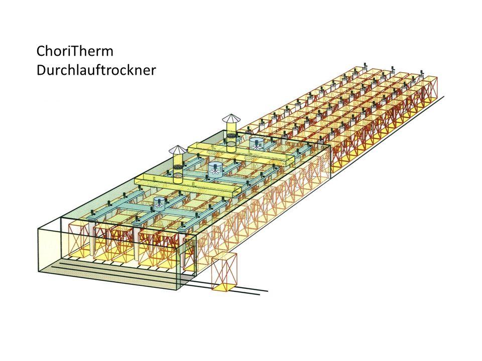 ChoriTherm Durchlauftrockner