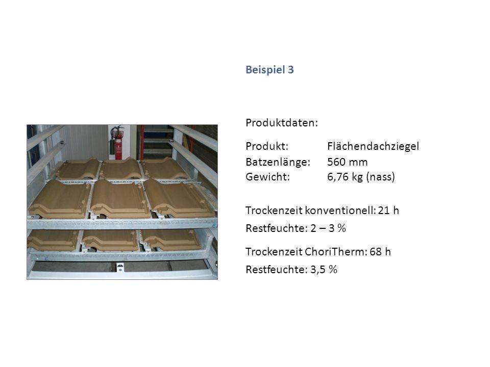 Produkt: Flächendachziegel Batzenlänge: 560 mm Gewicht: 6,76 kg (nass)