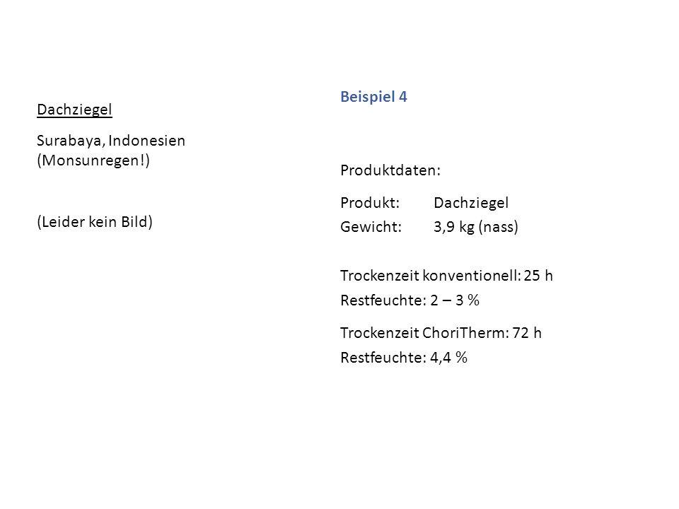 Trockenzeit konventionell: 25 h Restfeuchte: 2 – 3 %