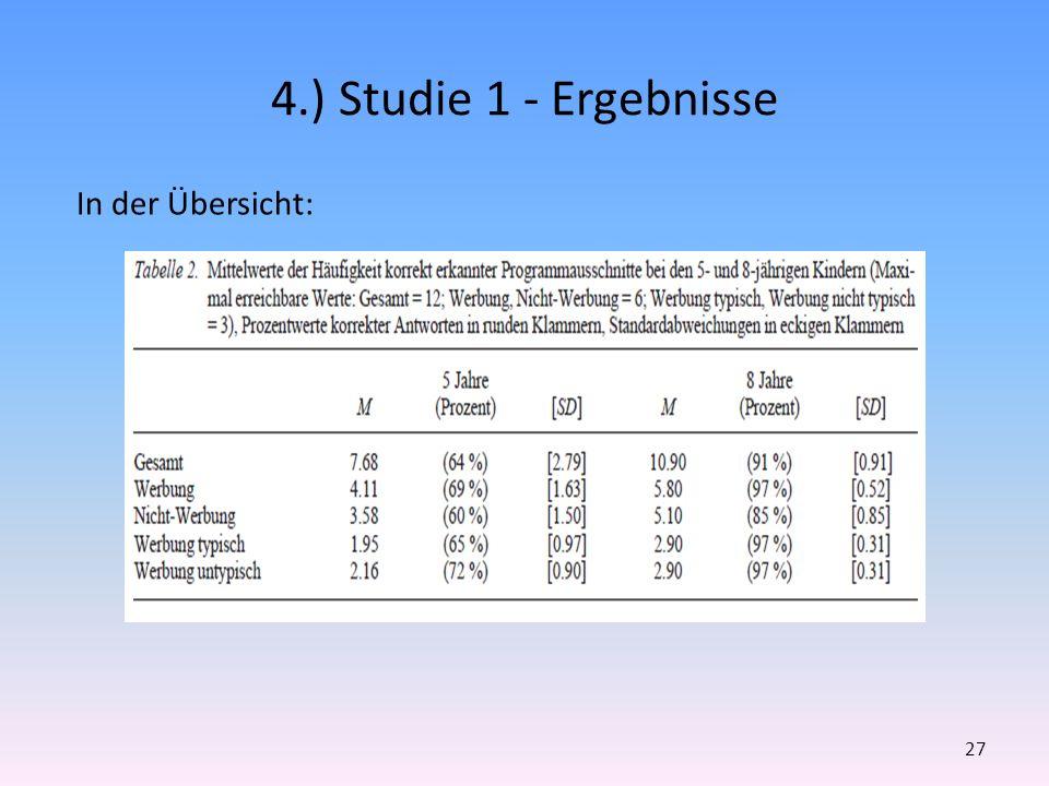 4.) Studie 1 - Ergebnisse In der Übersicht: