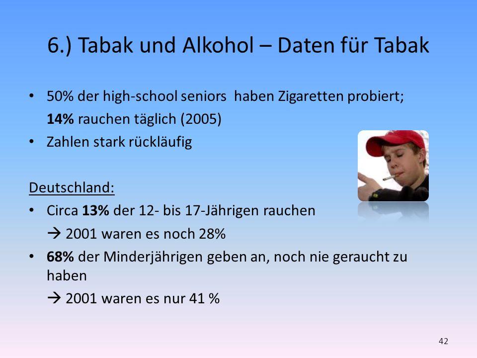 6.) Tabak und Alkohol – Daten für Tabak