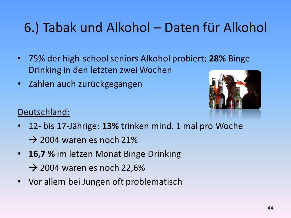 6.) Tabak und Alkohol – Daten für Alkohol