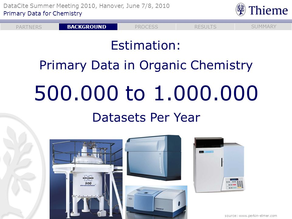 Primary Data in Organic Chemistry